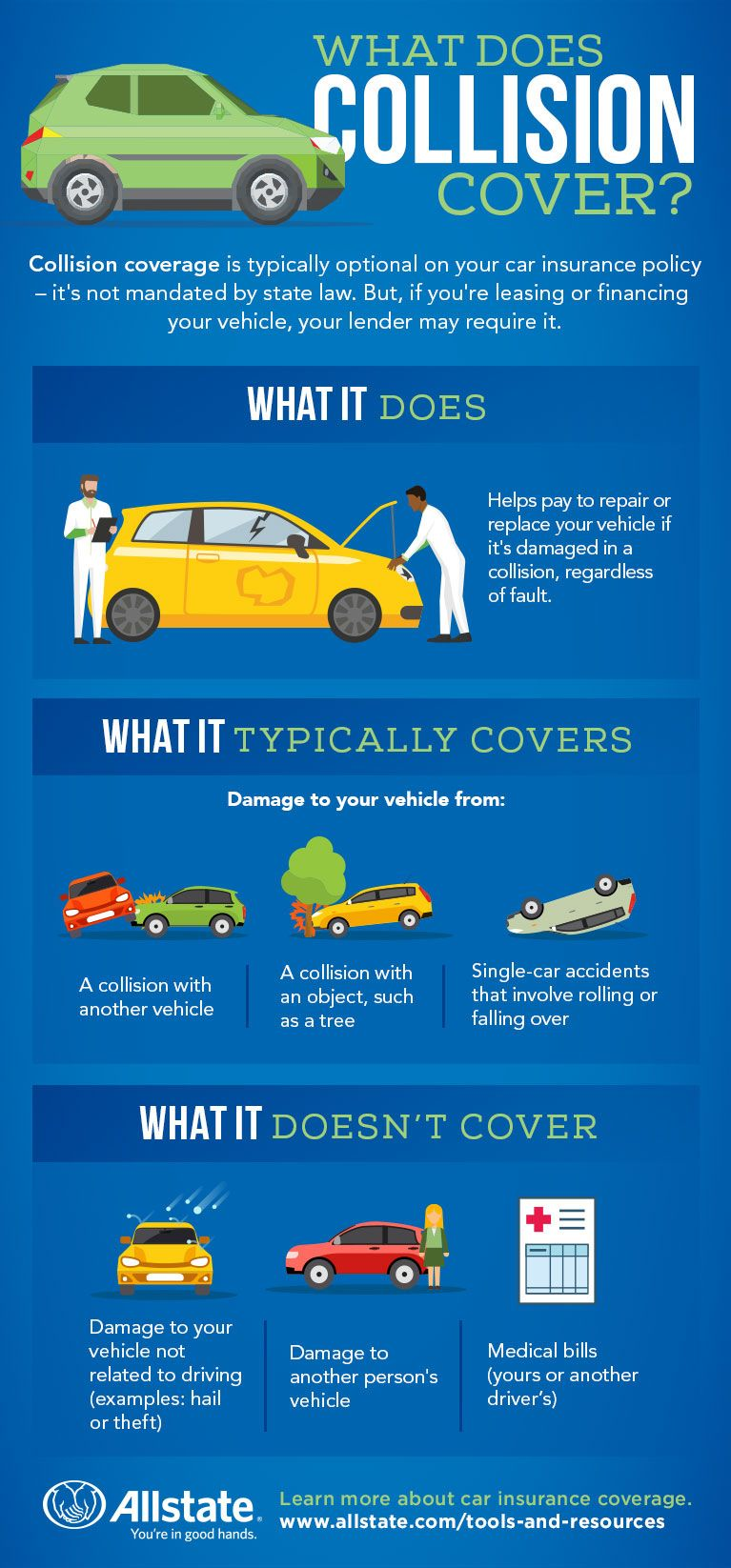 What Is Collision Insurance Car Insurance Allstate Insurance