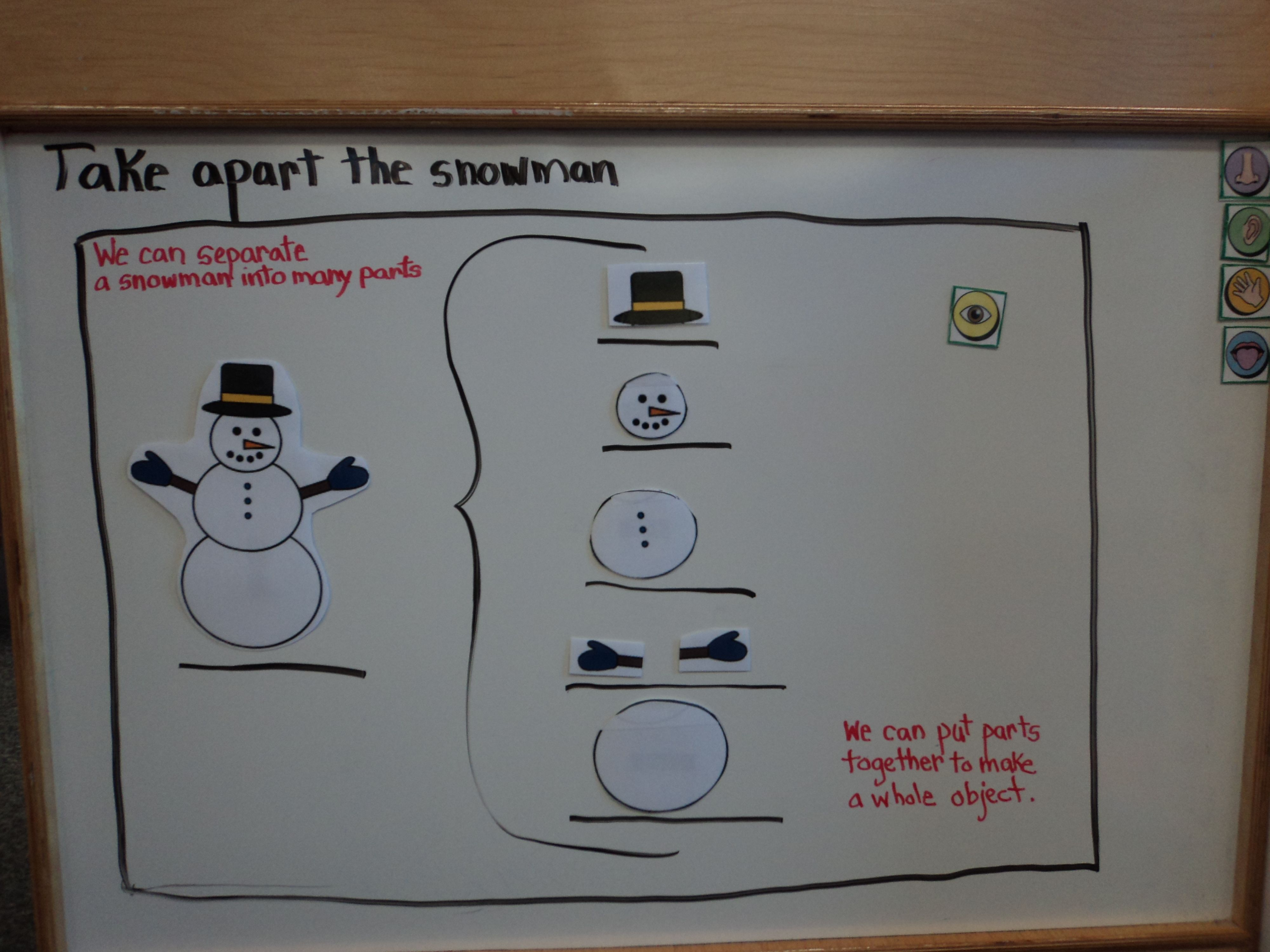 Snowman Brace Map Magnetic With Images