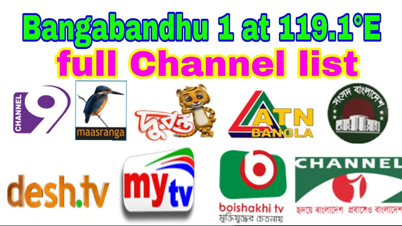 Bangabandhu Satellite Channel List 2020 Cartoon Network India Tv Channels Comedy Central
