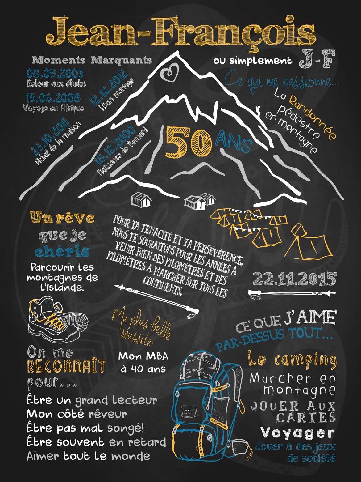 Connu Affiche personnalisée anniversaire Bord de mer • La Craie co  SA43