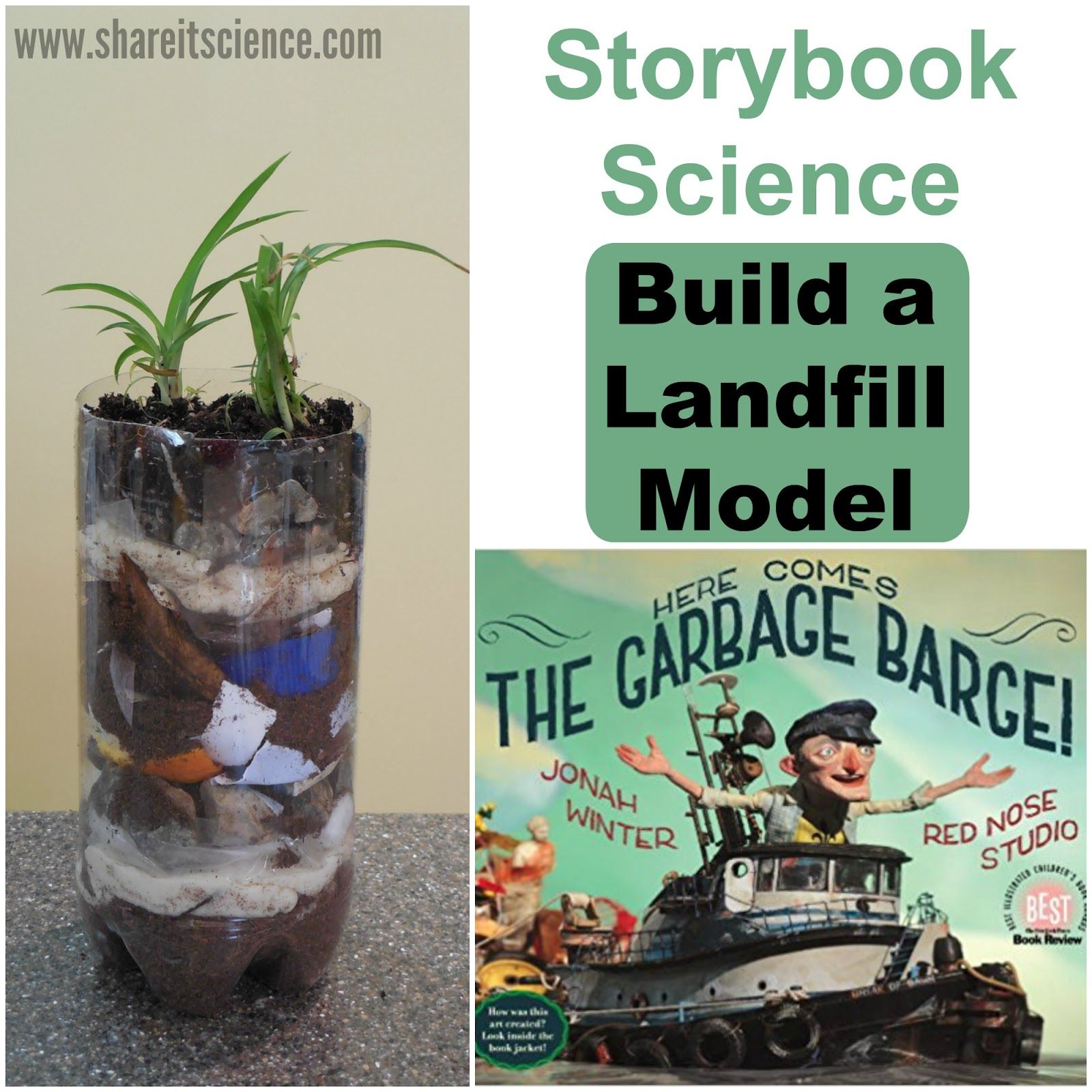 Fun Science Stem And Steam Activities Lessons And Ideas For Kids Teachers And Parents