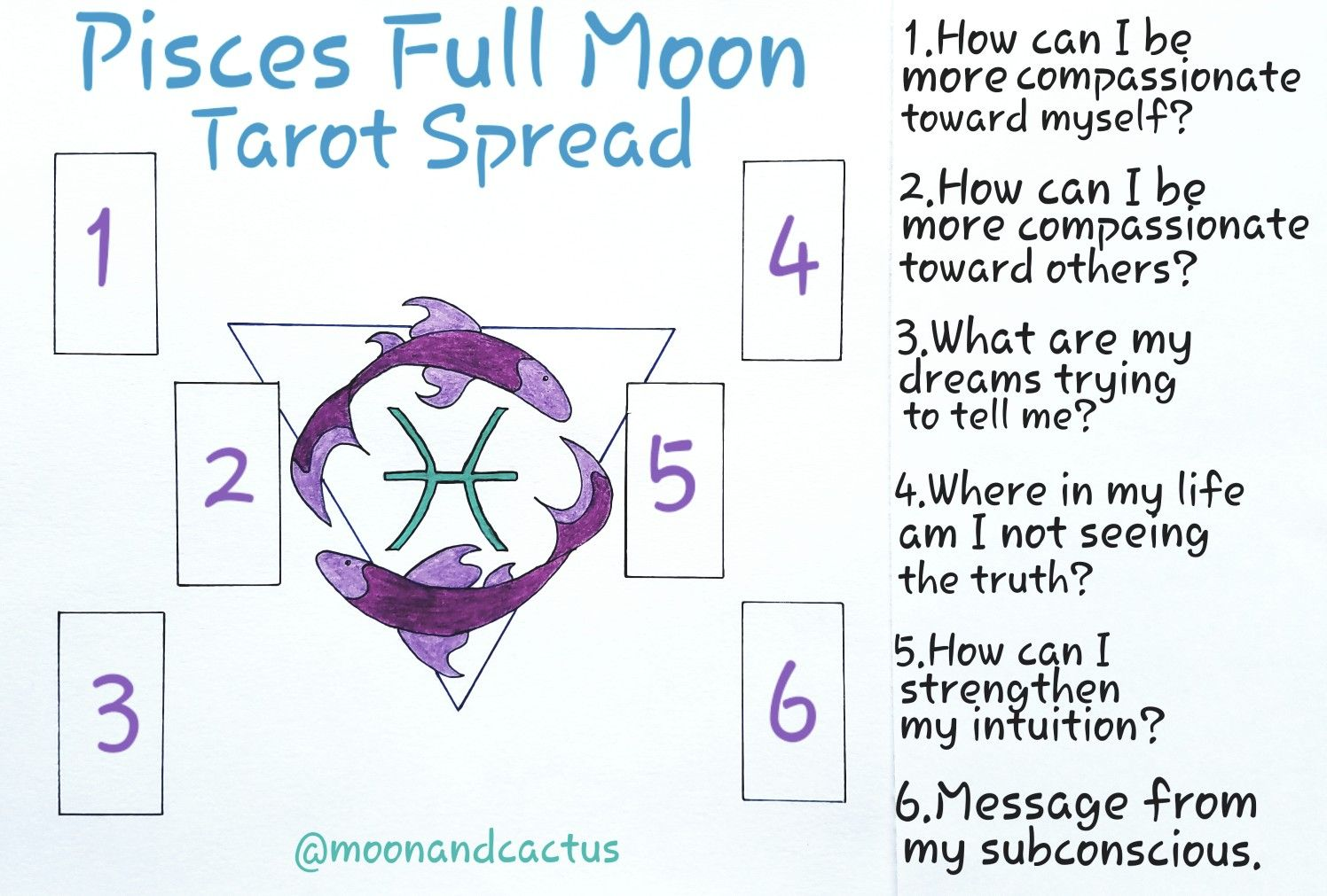 Full Moon in Pisces Spread. Created by @moonandcactus #fullmoontarotspread