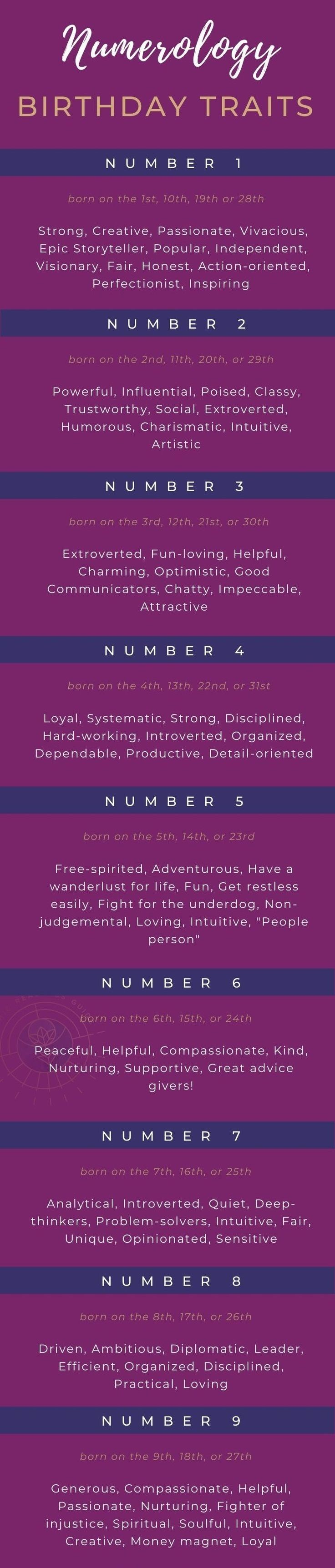 Numerology Birthday traits, numerology life path