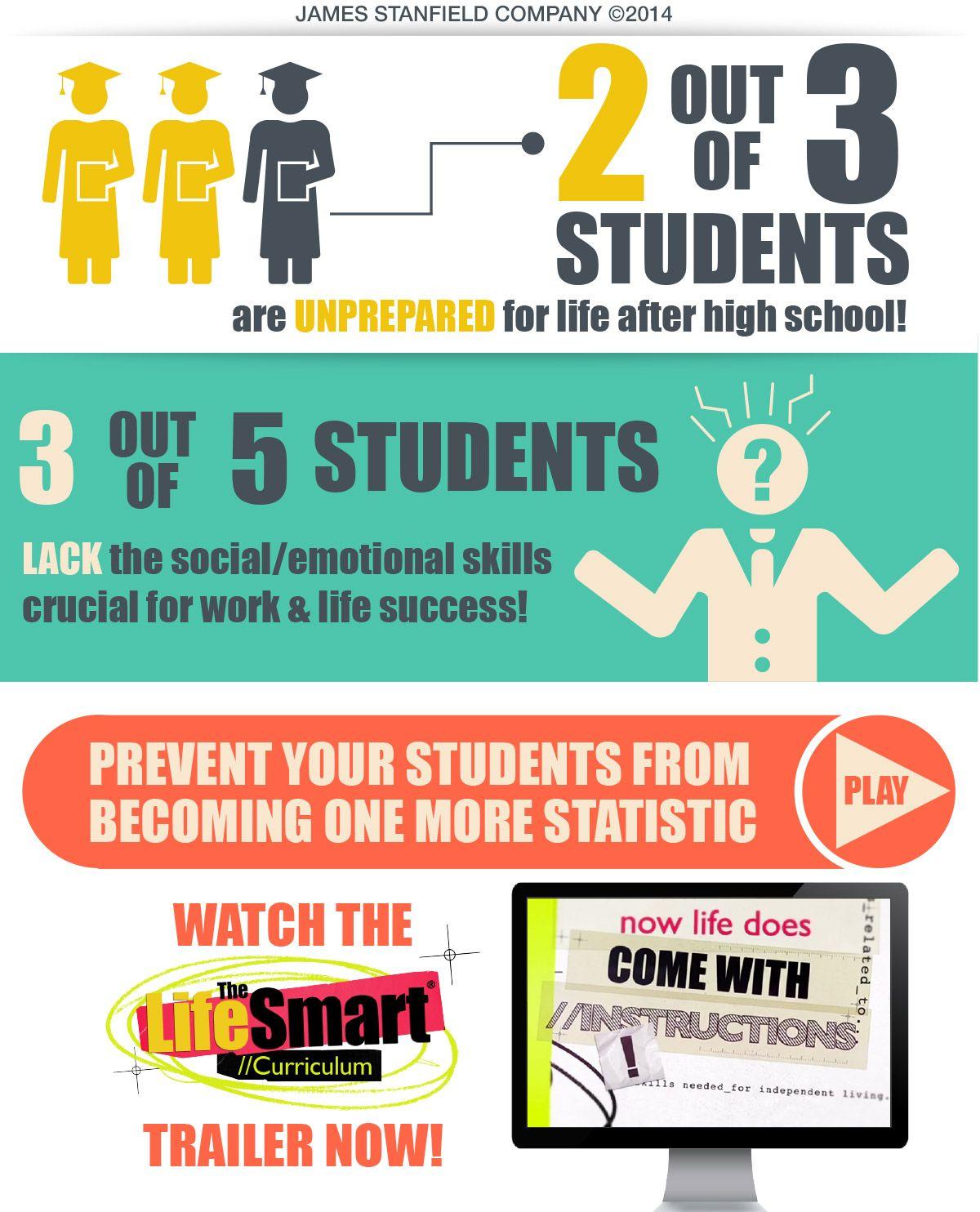 The Lifesmart Curriculum James Stanfield Company Life Skills Lessons High School Life Life Skills