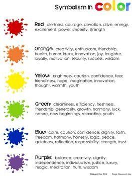 Symbolism In Color Poster Mandala Art Color Meanings Art