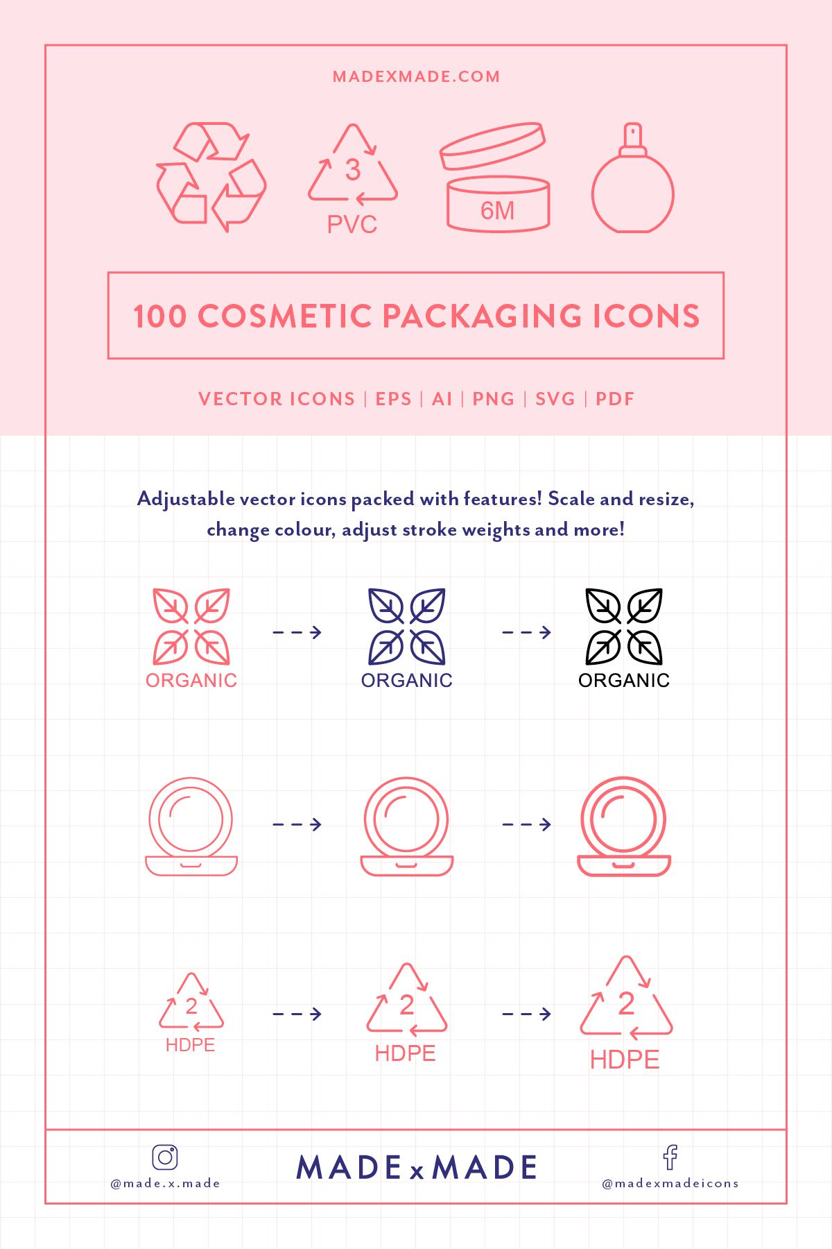 Cosmetic Packaging Icons