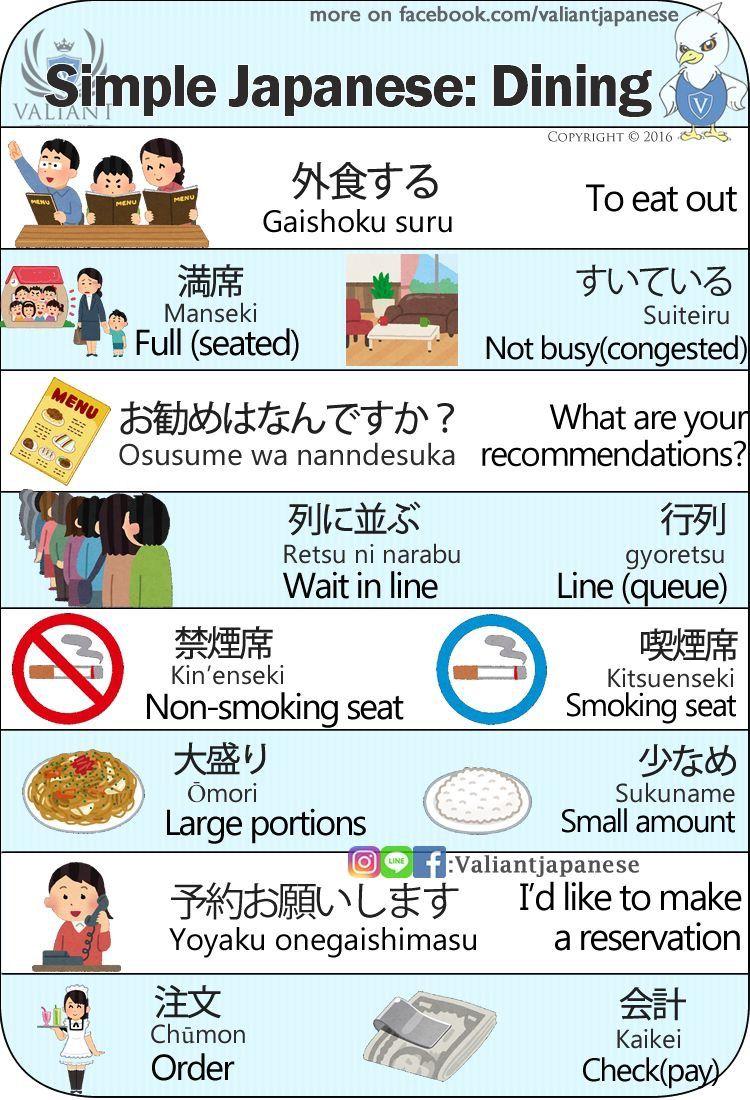 BASIC JAPANESE WORDS - Go Japan Go