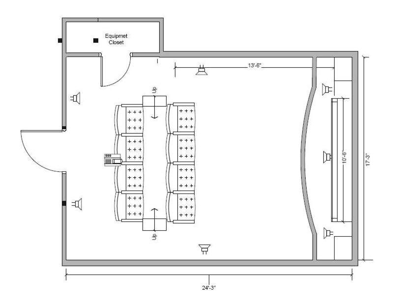 Feedback on room layout - AVS Forum | Home Theater Discussions And ...