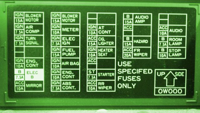 02 Pathfinder Relays In Fuse Box   32 Wiring Diagram