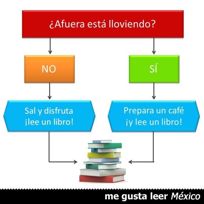 #MiHistoriaEn140 antes creía vivir,hasta q encontré el gusto x la lectura,ahora vivo diferentes vidas @Me Gusta Leer México pic.twitter.com/6iNCr3fQd9