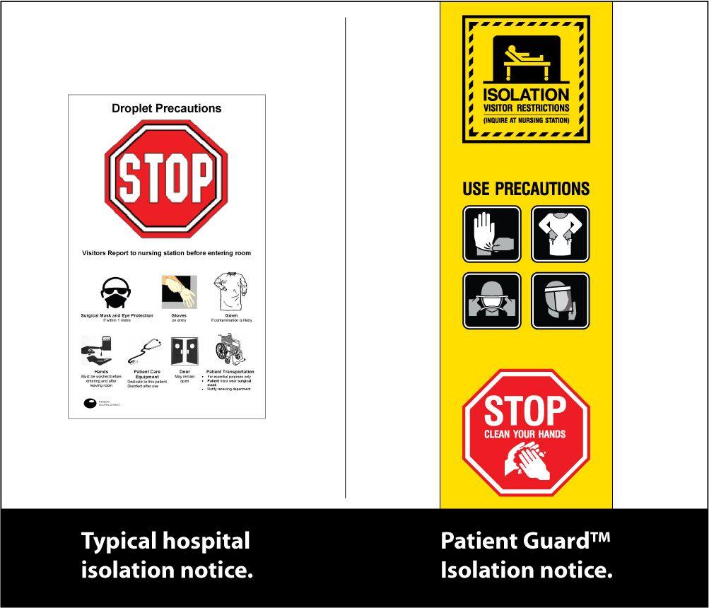 Patient Guard ® A few symbols say a lot, and hang where