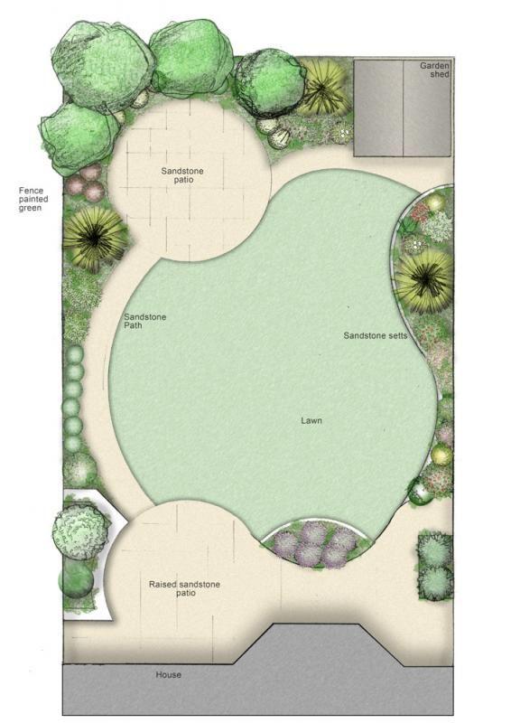 A Family Backyard | Backyard Landscaping And Shallow