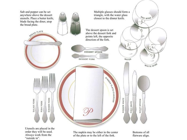table setting...formal dinner  sc 1 st  Pinterest & A Formal Dinneru2026.Enjoy Yourself! | Formal table settings Table ...