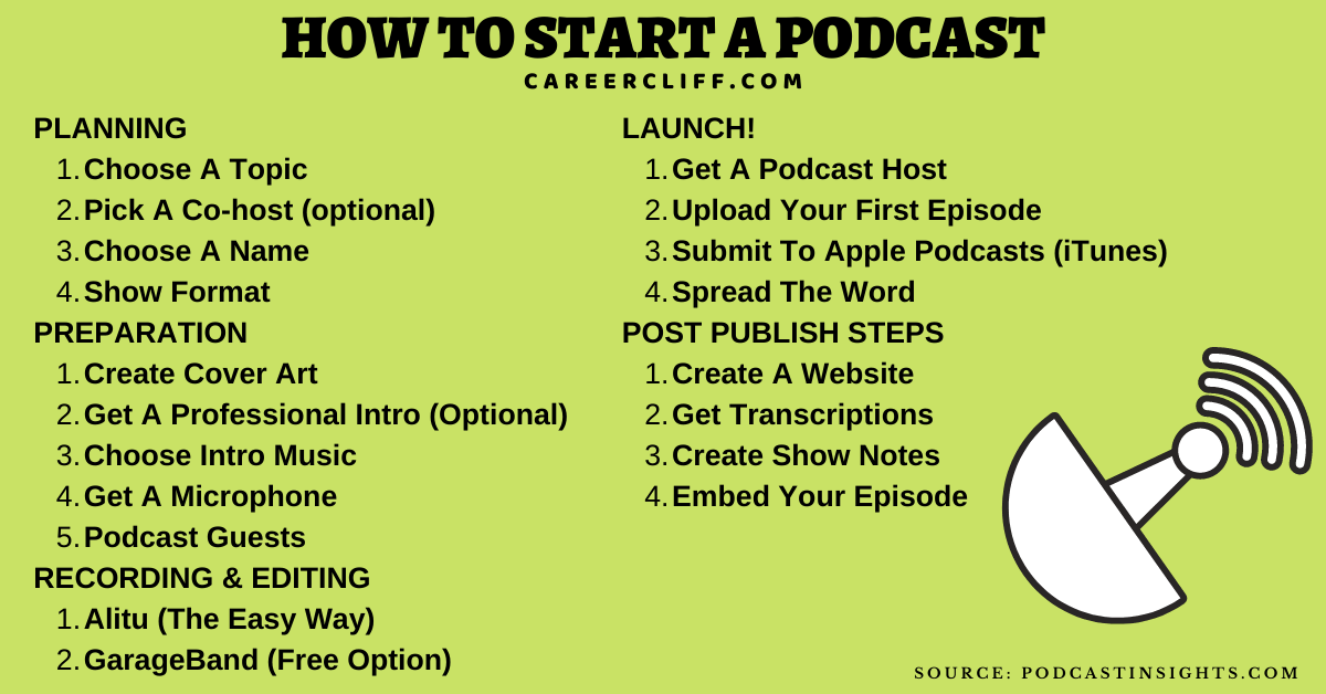 how to podcasts how to start a podcast how i built this how to make a podcast how to listen to podcasts how to create a podcast how i built this podcast how to do a podcast how to start a podcast on spotify how to make a podcast on spotify how to listen to podcasts on iphone how to start your own podcast how do podcasts make money how to start a podcast for free how do you start a podcast how to listen to podcasts on android how do you listen to a podcast how do i listen to podcasts how stuff works podcast how to get a podcast on spotify how to get your podcast on spotify how i built this npr how to get podcasts how do i start a podcast how to start a podcast on youtube how to create a podcast on spotify how do podcasts work how to get podcast on spotify how to start a podcast on apple how to find podcasts how to fail with elizabeth day how to make your own podcast how i built this with guy raz how to make money from podcast how to make a podcast on iphone how i built this guy raz how to get a podcast on itunes how do you make a podcast how to listen to joe rogan podcast how to money podcast guy raz how i built this how to get your podcast on itunes how rogan how to make a good podcast how to make podcast on spotify how to use podcast how to create your own podcast how to make a podcast for free how to start a podcast on itunes how to podcast on spotify how to make a podcast on apple how to start a podcast business how to get podcasts on iphone how to listen to podcasts on computer how to listen to podcasts on alexa how to create a podcast on itunes how to start podcast on spotify how to create podcast on spotify how do i make a podcast how to make a successful podcast how to start a podcast on iphone how to make a spotify podcast how do i get podcasts how we roll podcast how to get my podcast on spotify how do you get podcasts how to listen to podcasts on apple music how can i listen to podcasts how do i find podcasts how to find podcasts on apple music how to crea