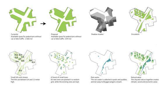 c b f  c cc dd  d b f jpgimages of landscape architecture diagrams diagrams