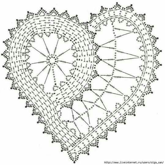 Patron de Corazon..  utilizado para aplique realizado en crochet