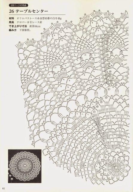 Kira crochet: Crocheted scheme no. 455