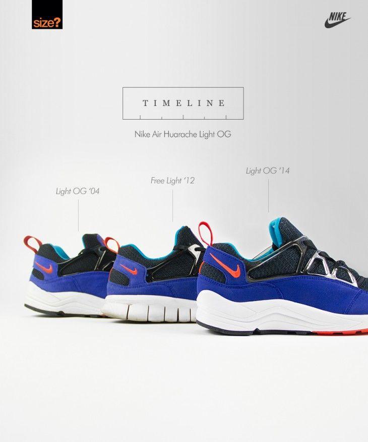 TIMELINE: Nike Air Huarache Light 'OG
