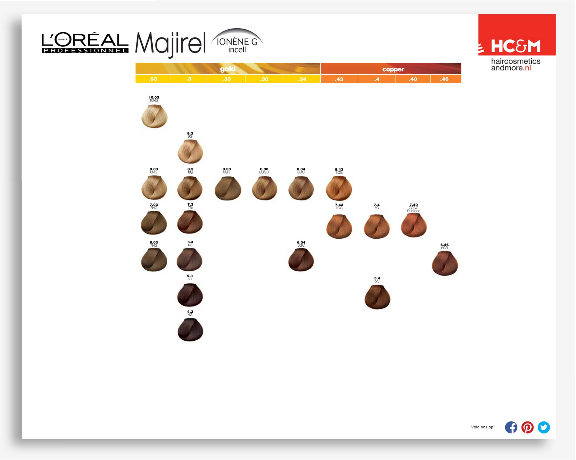 Majirel colour chart - L Or Al Professionel Majirel Gold Copper