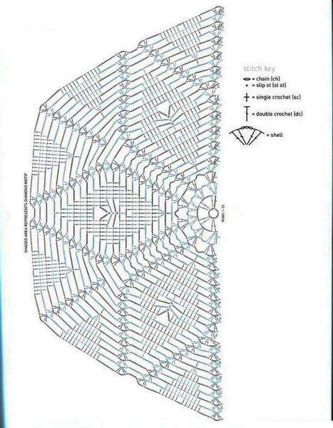 chales en crochet patrones (14)   Chal de ganchillo   Pinterest ...