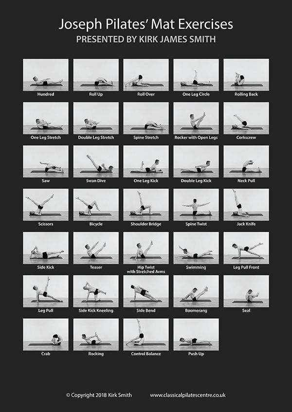 Large A1 poster The Joseph Pilates Matwork Exercises #pilates