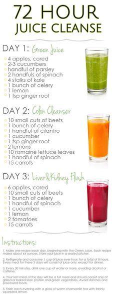 Burn Stomach Fat In 30 Days