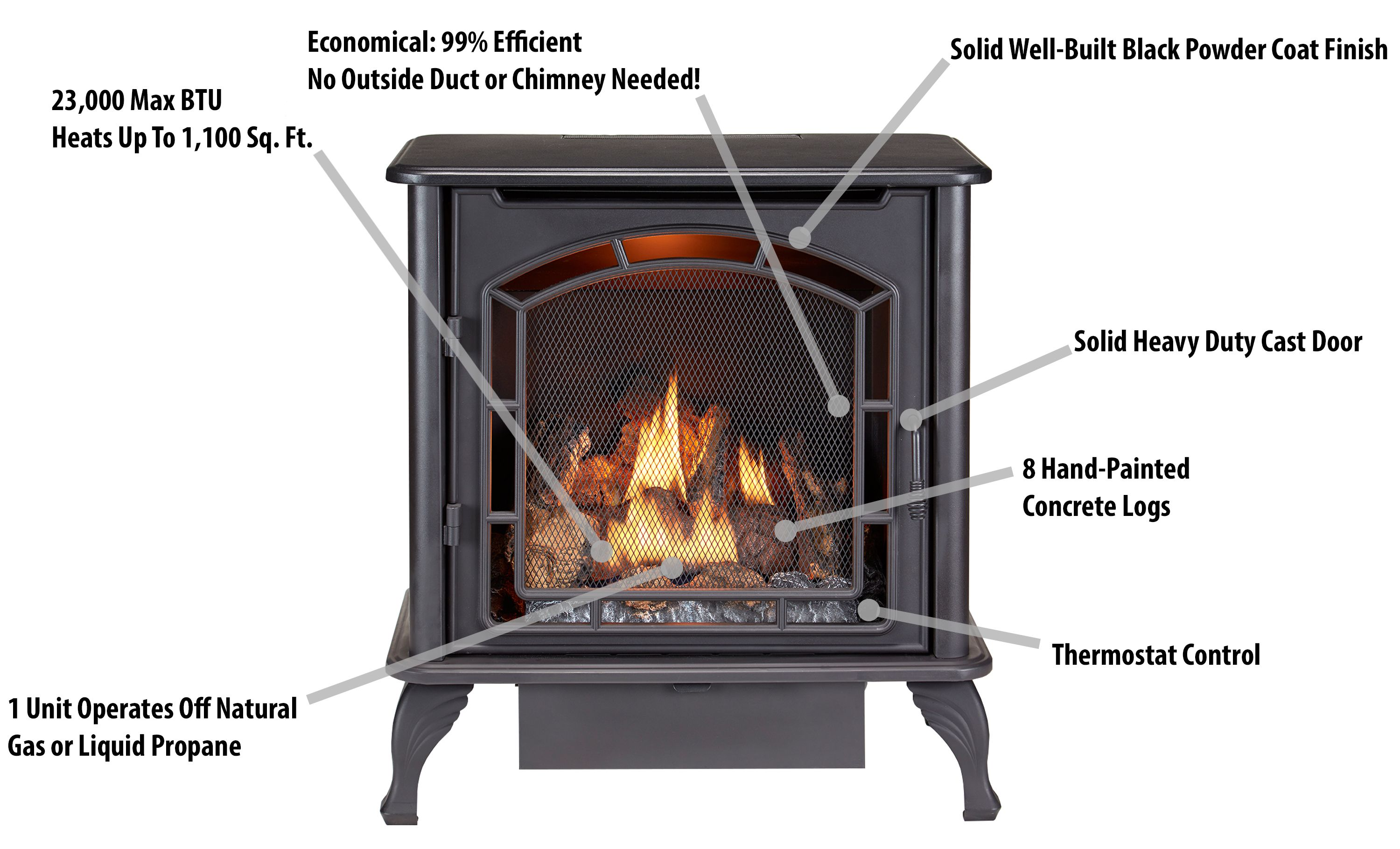 Duluth Forge Dual Fuel Ventless Gas Stove Model Df25sms Tstat