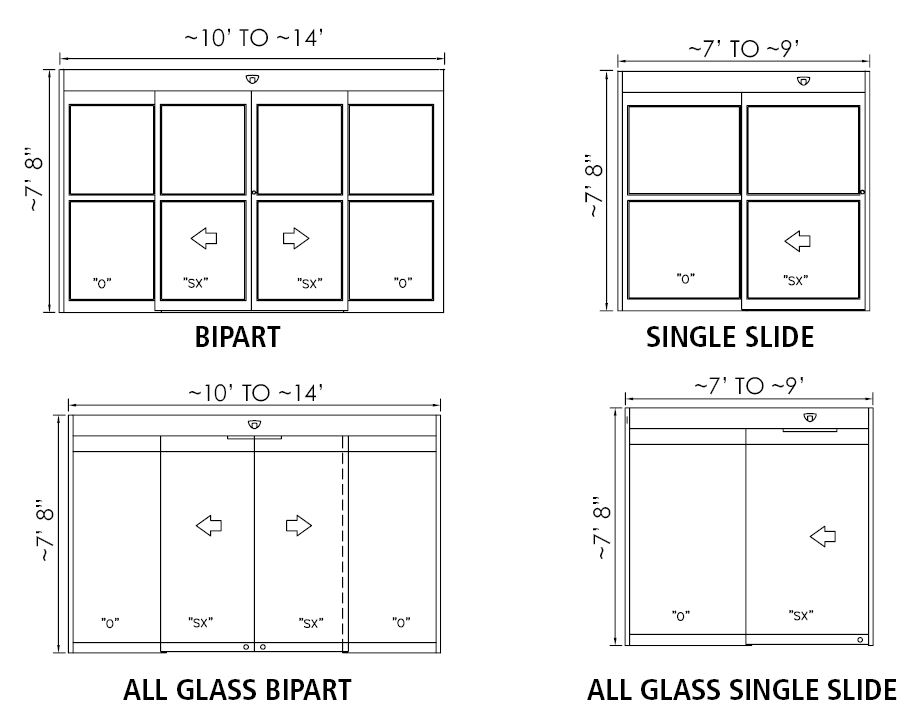 Image result for commercial automatic sliding door