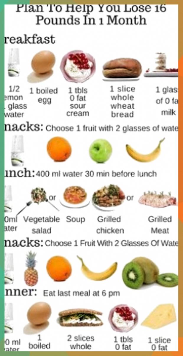 Diät für o +