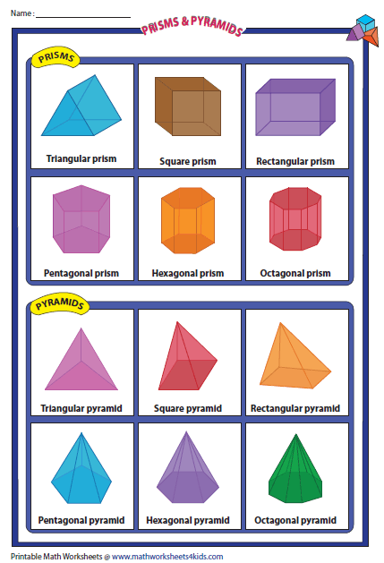 Prisms And Pyramids Chart Shapes Lessons Pyramids Math Geometry