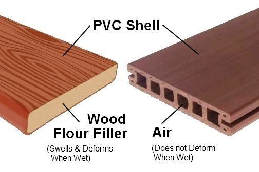 Deck Builder in Lincoln Nebraska Composite Decking vs PVC Decking