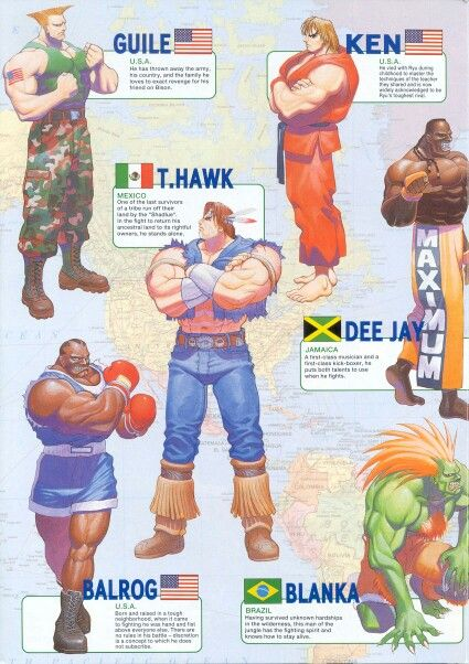 Super Street Fighter 2   Awesome Portraits/Art   Super