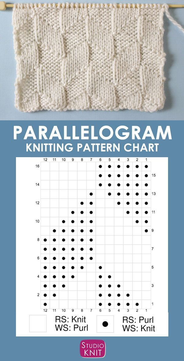 The Parallelogram Stitch Pattern creates a modern texture of interconnecting diagonal angles.