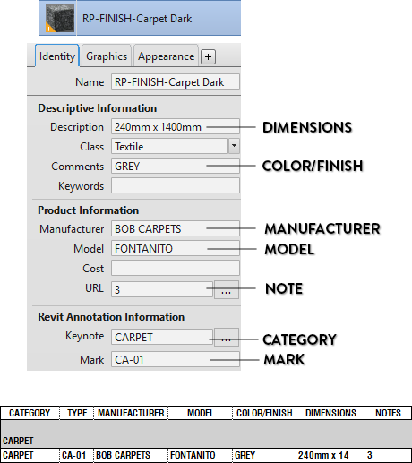 11 Tips To Create Interior Finishes In Revit — REVIT PURE