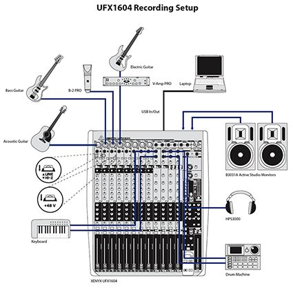 Behringer Ufx1604 Set Up Diagram Recording Studio Design Home