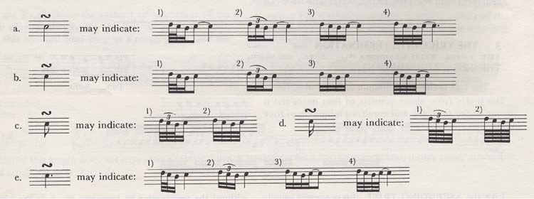 Bach Music Manuscript Notation Ornaments Etc Piano Society