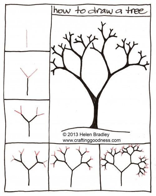 How to draw a tree step by step this tutorial makes so much sense