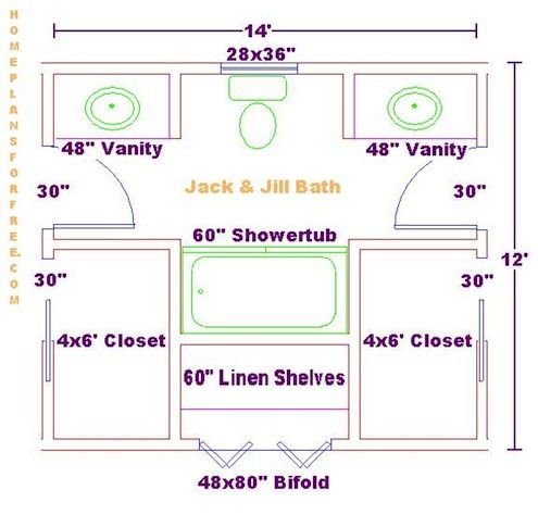Bathroom Design Jack And Jill the benefits of a jack and jill bathroom | toilet, sketches and linens