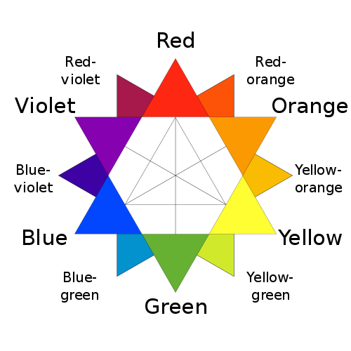 Learn about the meanings of color and color symbolism, view color symbolism charts. This is part two of a three-part series on color.