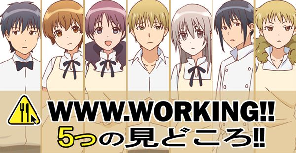 WWW. Working!!