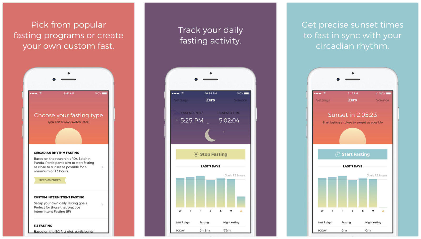 """Introducing """"Zero,"""" a new app to help you fast"""