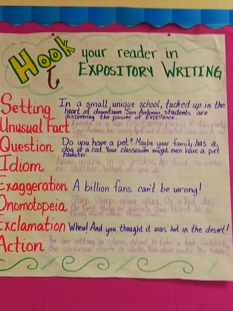 Tales of  th grade dual language diva writing anchor charts expository essay also best images in handwriting ideas school rh pinterest