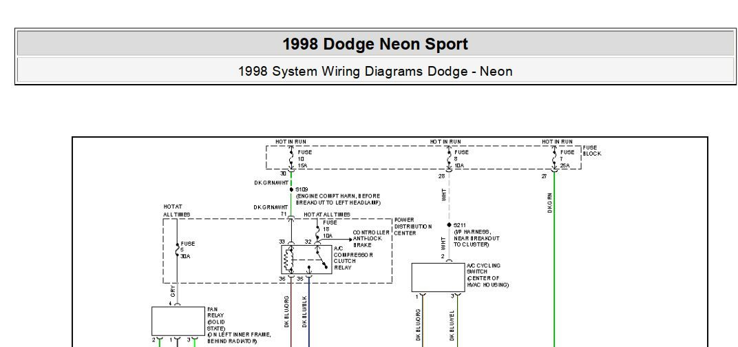 New Post Dodge Neon Sport 1998 System Wiring Diagrams Has Been Published On Procarmanuals Com Https Procarmanuals Com Dodge Neon Sport Diagram System Dodge