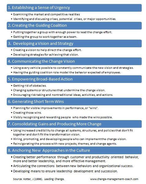 john kotter  updated 8 step process of change