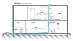 Le schema d 39 evacuation d 39 eau n pady do domu en 2019 plomberie assainissement maison et - Schema salle de bain ...