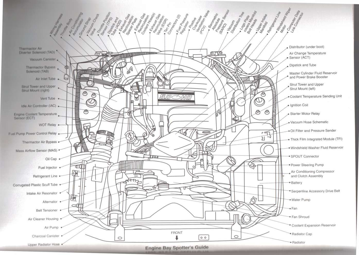 ford 3 8 v6 engine diagram 1998 ford mustang engine diagram e1 wiring diagram  1998 ford mustang engine diagram e1