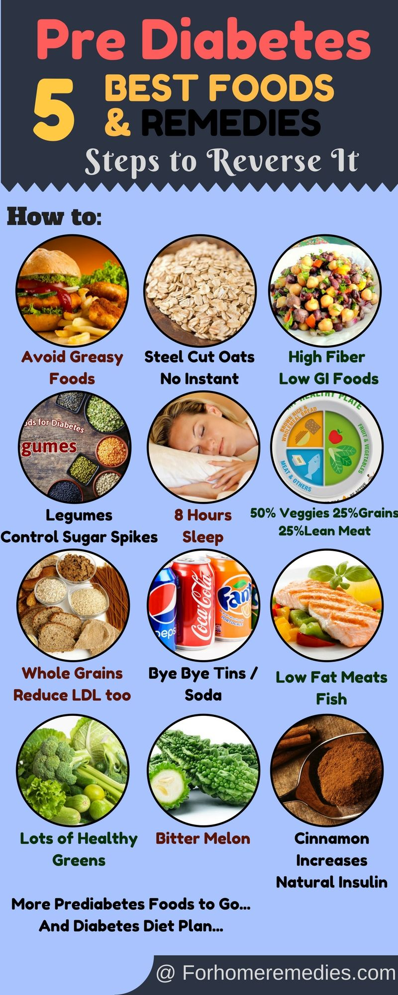 Best foods and diet plan for pre diabetes and diabetes home remedies best foods and diet plan for pre diabetes and diabetes home remedies check for the list of best foods for pre diabetes 2pplements 3ods to avoid 4 forumfinder Image collections