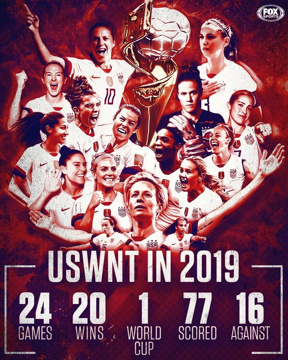 Uswnt S Final Results For The Year 2019 Uswnt Us Women S National Soccer Team Soccer Inspiration