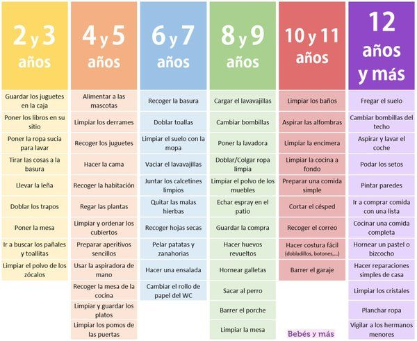 Tabla de Montessori