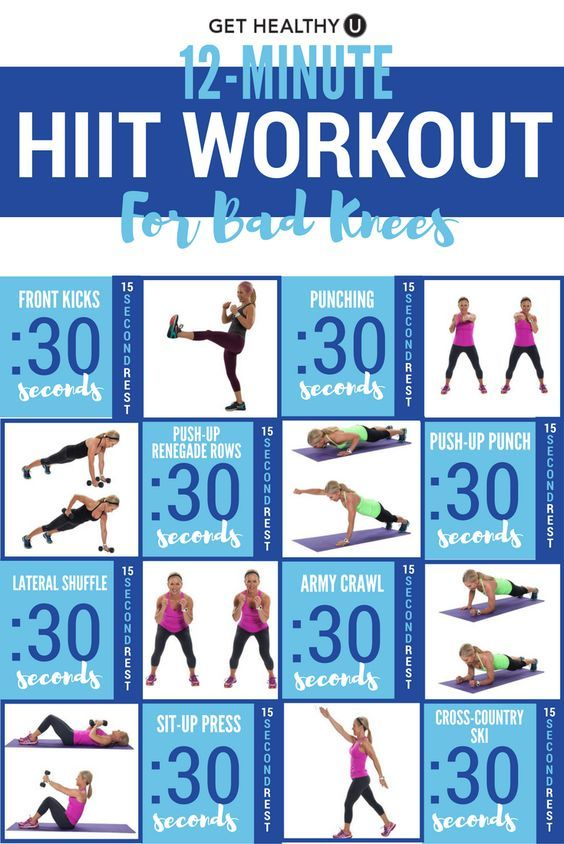 12 Minute Low Impact Hiit Workout For Bad Knees